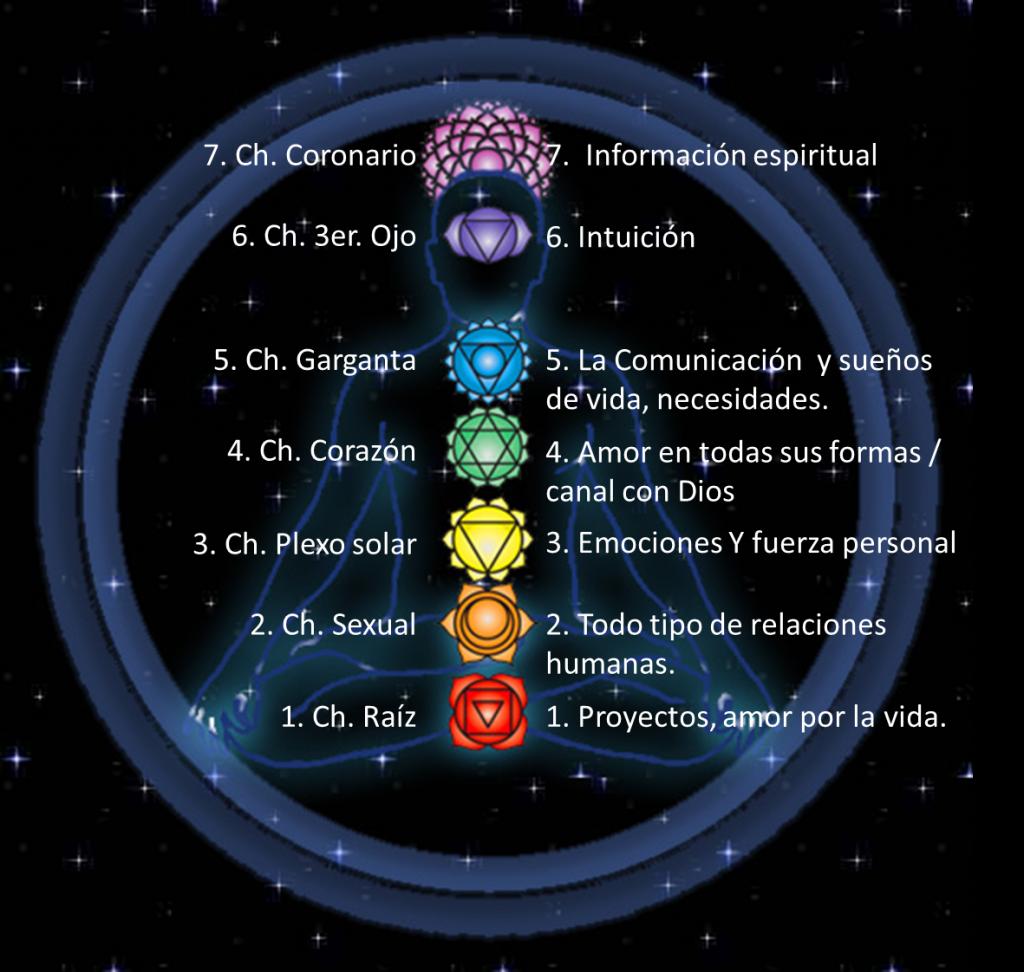 Cristales para cerrar un ciclo y limpiar karma - Herramientas para limpiar cristales ...